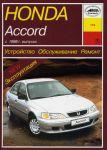 Руководство по ремонту Honda Accord Prelude 1984-1991