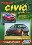Книга по ремонту и эксплуатации Honda Civic 2001-2005