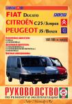 Руководство по эксплуатации и ремонту Fiat Ducato 1982-2005