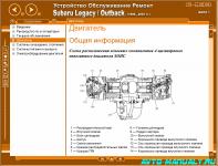 Руководство про устройство, обслуживание и ремонт Subaru Legacy / Outback