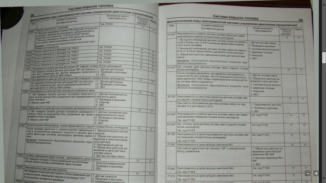 Инструкция по эксплуатации lexus rx 330