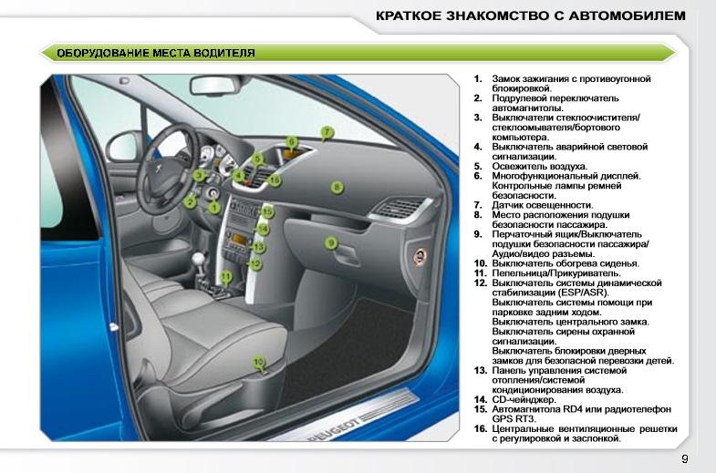 инструкция по эксплуатации 207 Peugeot - фото 6