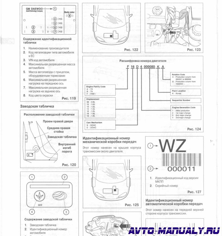 Шевроле Авео 3 Инструкция