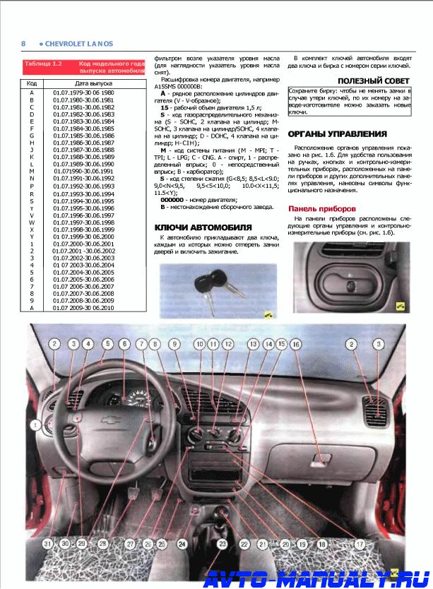 шевроле ланос 2007 инструкция по эксплуатации скачать в ворде