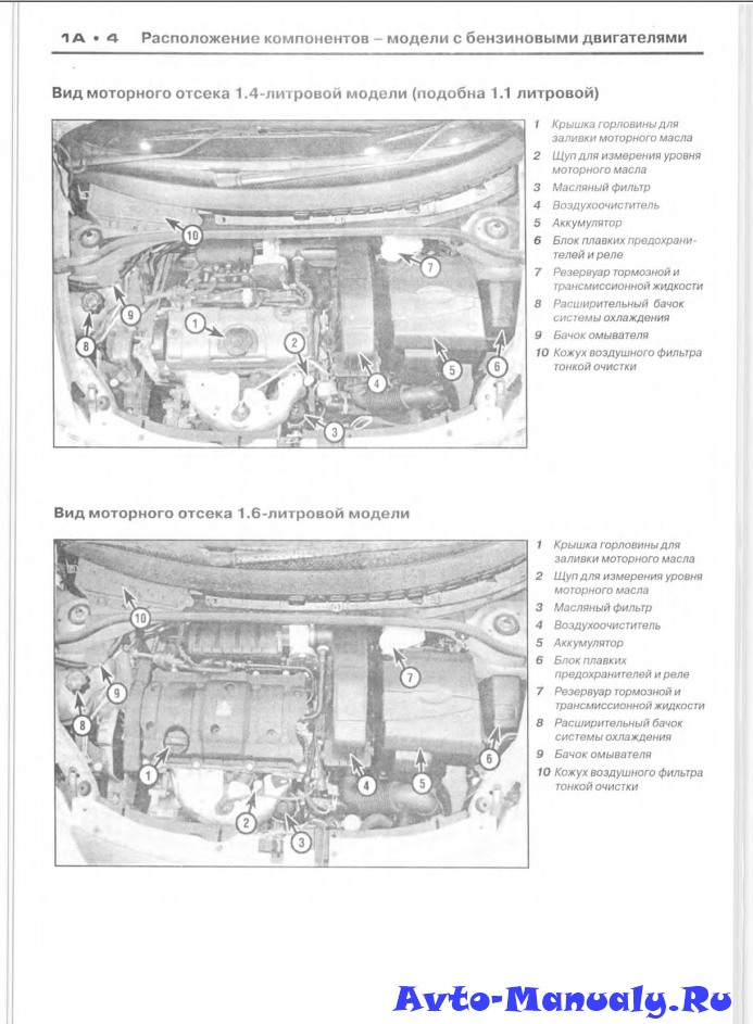 и ремонту Citroen C3