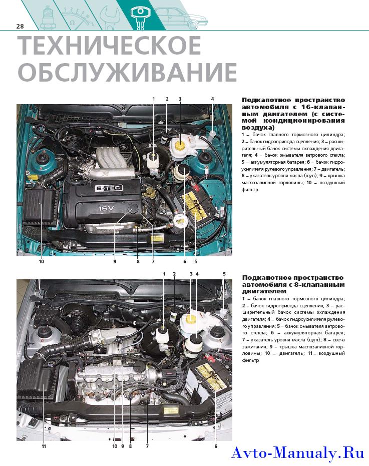 книга по эксплуатации и ремонту daewoo nexia
