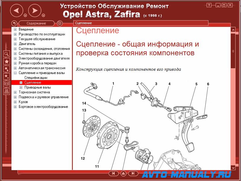 руководство по ремонту и эксплуатации опель астра g зафира а