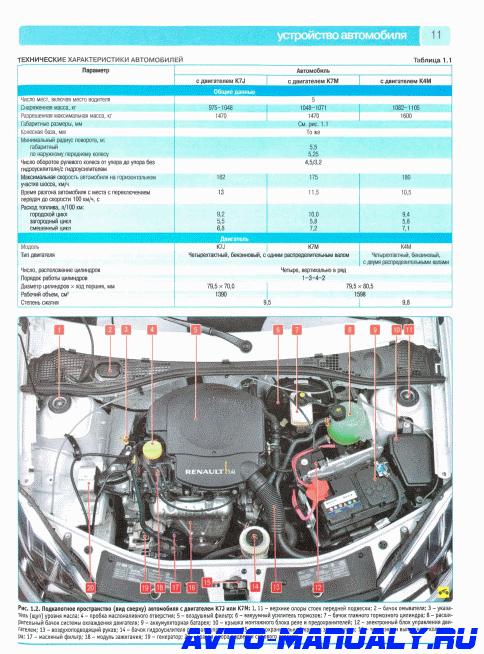 Двигатель рено логан где что находится